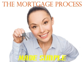 A walk-through of the Mortgage Process