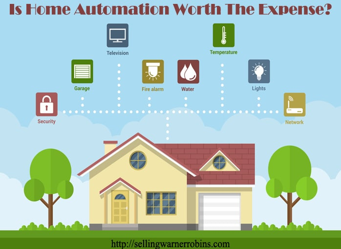 Is Home Automation Worth The Expense