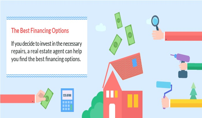 Best Financing Options for Sellers