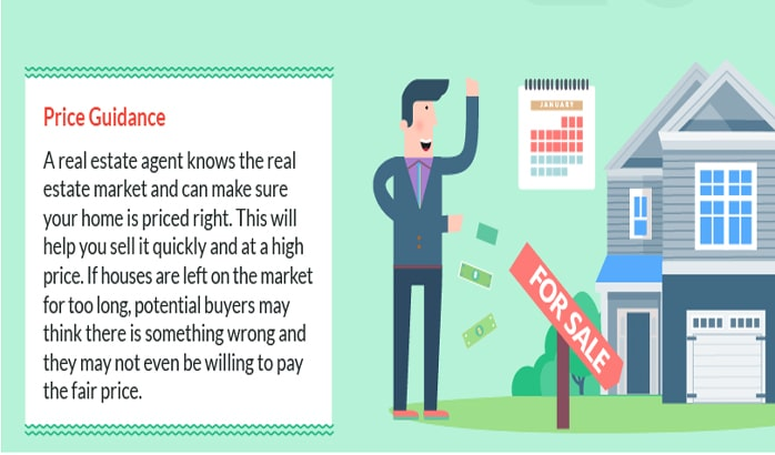 Price Guidance When Selling Your Home