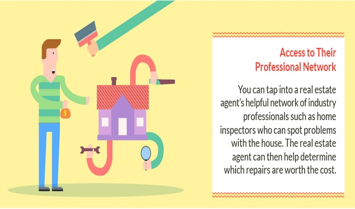 Real Estate Agent Professional Network