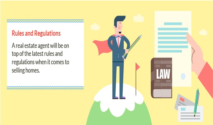 Real Estate Rules and Regulations